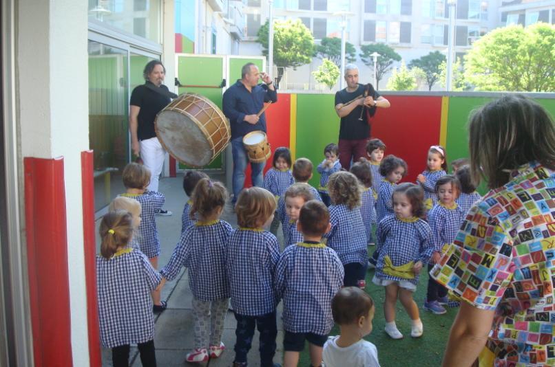 Os nenos e nenas da E.I.M das Fontiñas aprendendo uns pases de bailes galegos.